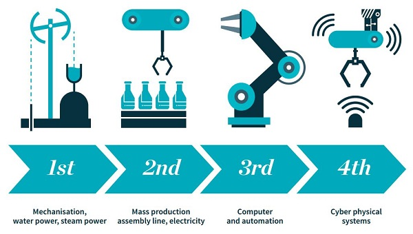 Industry40_600